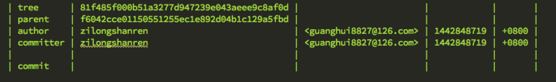 2015-09-21-three-git-question-2_tree-object.png